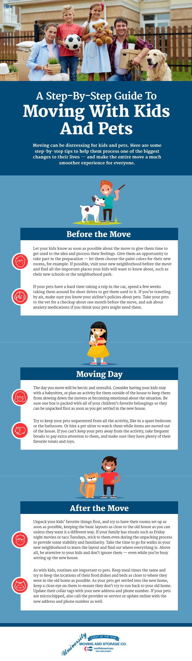 A Stepbystep Guide To Moving With Kids And Pets Credited To University  Moving And Storage Animals